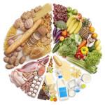 Voedingsadviezen waar je wél wat aan hebt