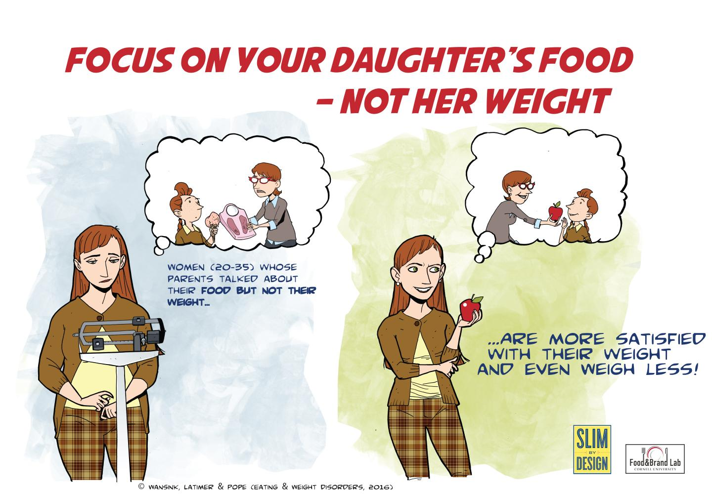 food not weight